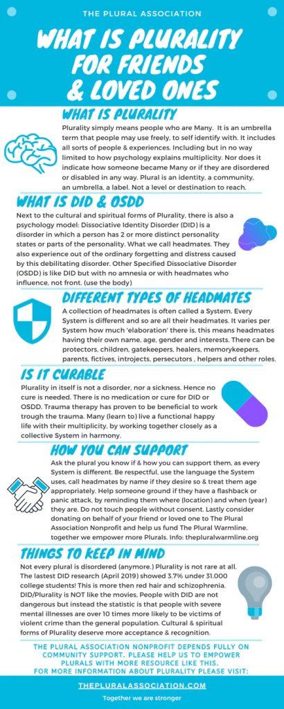 Infographic met blauwe accenten en naast de alinea's kleine illustraties ter decoratie. Link naar de oorspronkelijke Engelse tekst in het bijschrift, de Nederlandse vertaling staat op deze pagina.